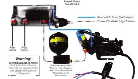 Electric Brake Systems Cruisin Automotive